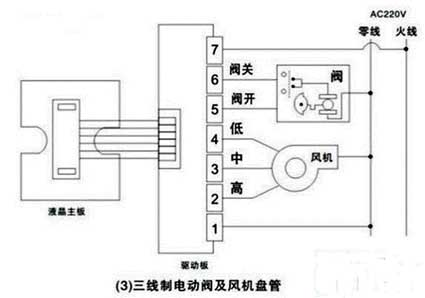 Three-wire electric valve and fan coil control settings