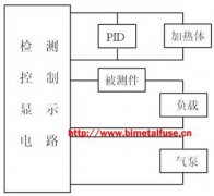 Thermostat / temperature control switch Test Equipment Analysis